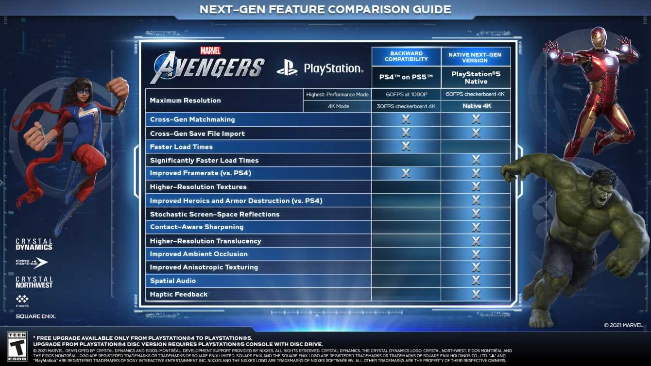 Marvel's Avengers: what we expect from the next-gen version PS5 and Xbox Series X   S