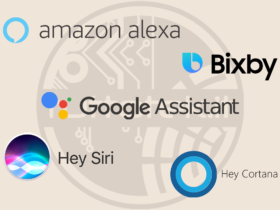 Best voice assistants |  March 2021