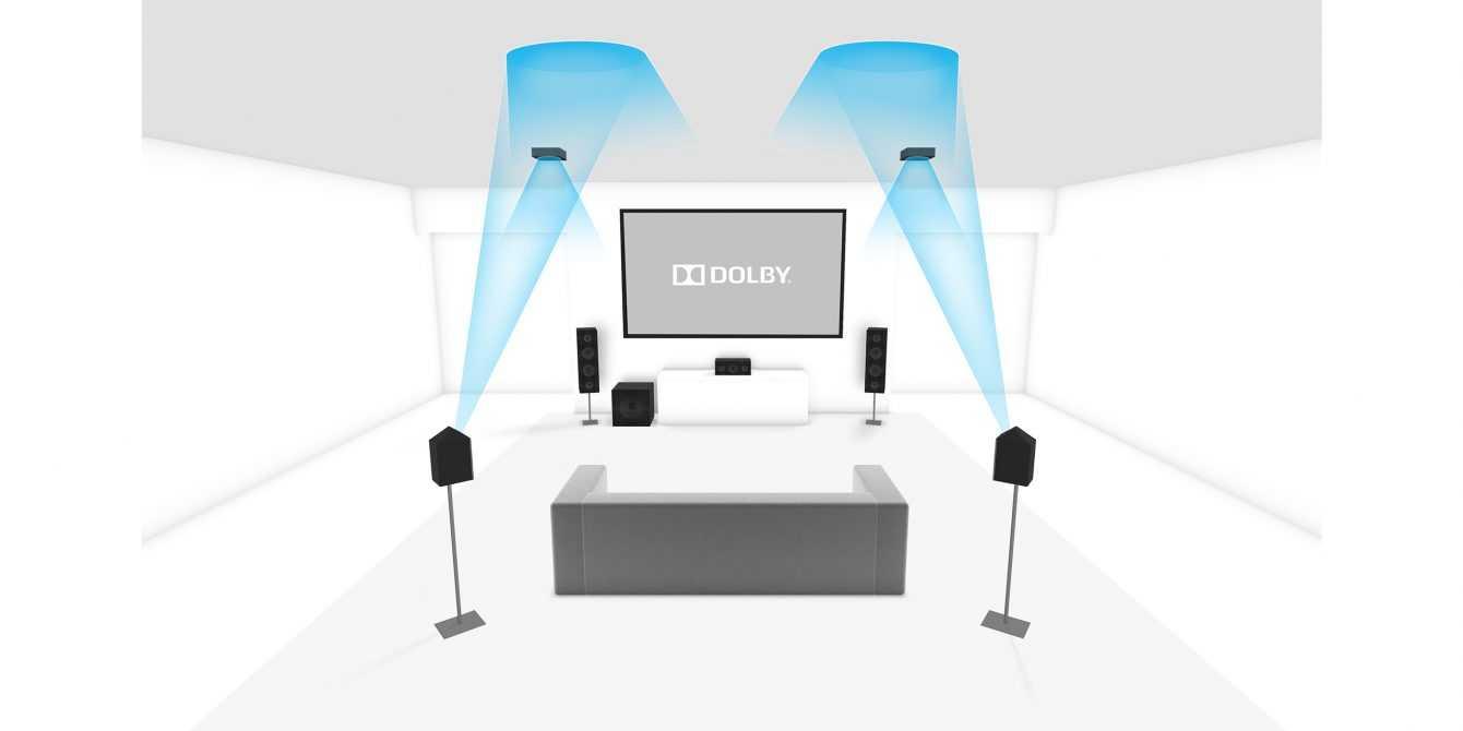 Best Cheap Soundbars    April 2021