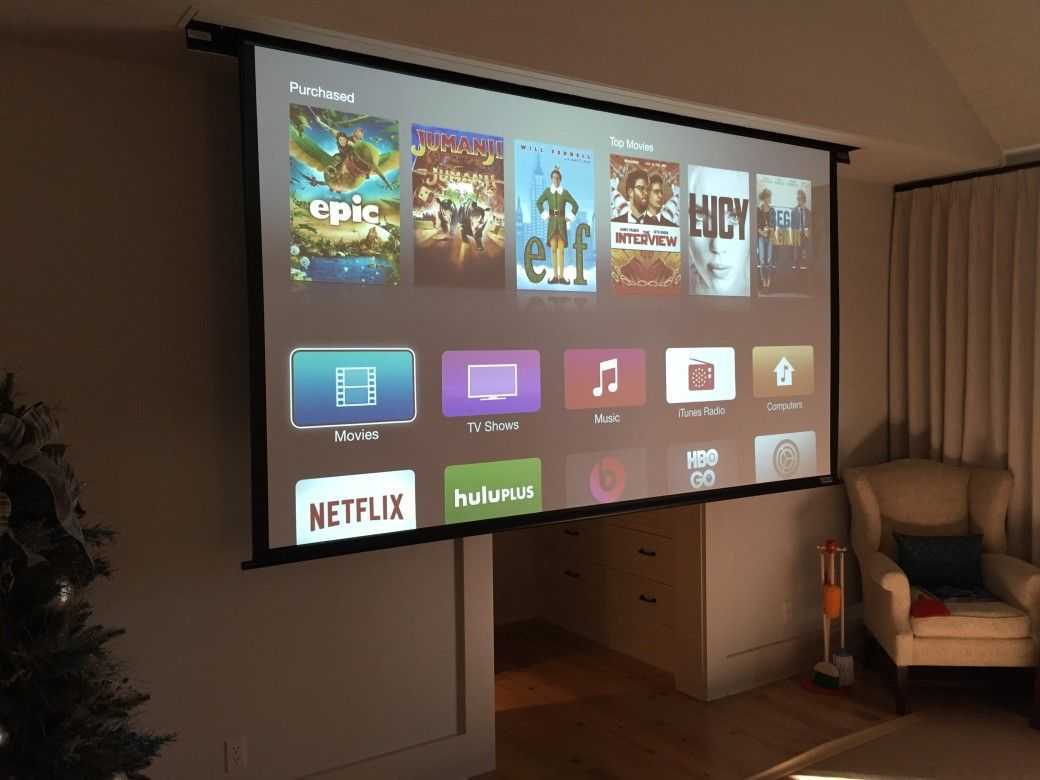 Best budget projectors under 300 euros |  April 2021