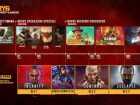 Ubisoft e il piano post lancio per Far Cry 6: ecco i DLC previsti thumbnail